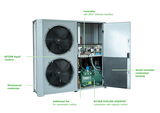 ECOLITE offers convenient access to all components and easy commissioning by means of its plug-and-play concept