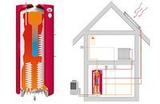 DK heat pump storage tank