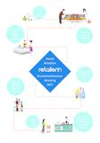 RetailerIN In-store Analytics KPIs