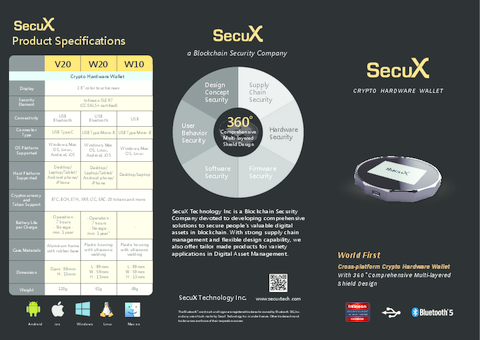 SecuX Crypto Hardware Wallet _DM 2019