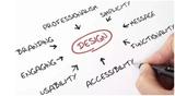 3D Design & Concept Development