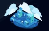 DXP Cloud