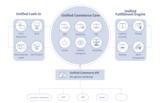 omnichannel cash-in and logistics platform